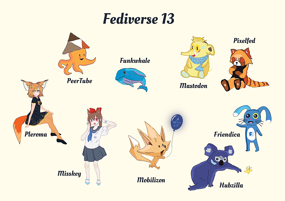 Overview of popular federated apps, showing their mascottes